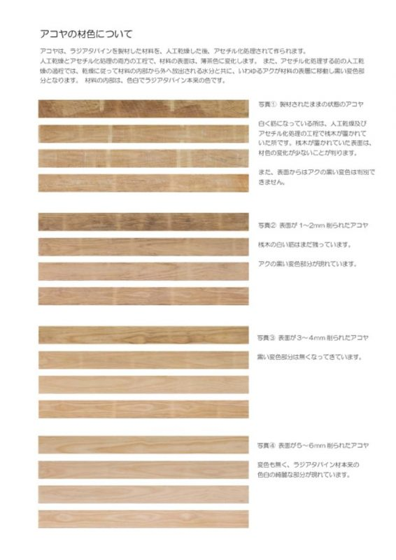 accoya_color_characteristics_v1のサムネイル