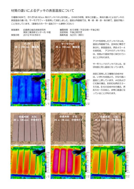surface_temperature_characteristics_of_decking_materials_v1のサムネイル