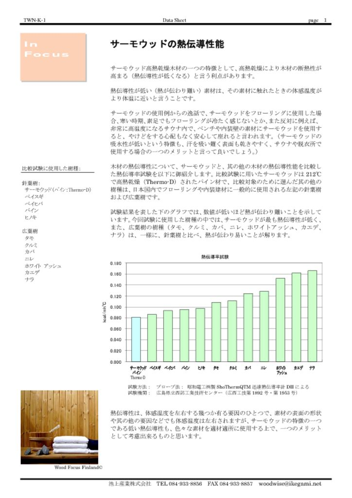 thermowood_thermal_conductivity_v1のサムネイル